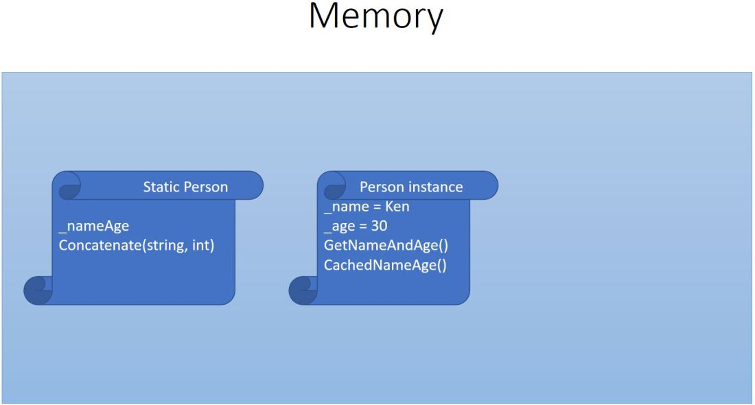 single-instance-memory
