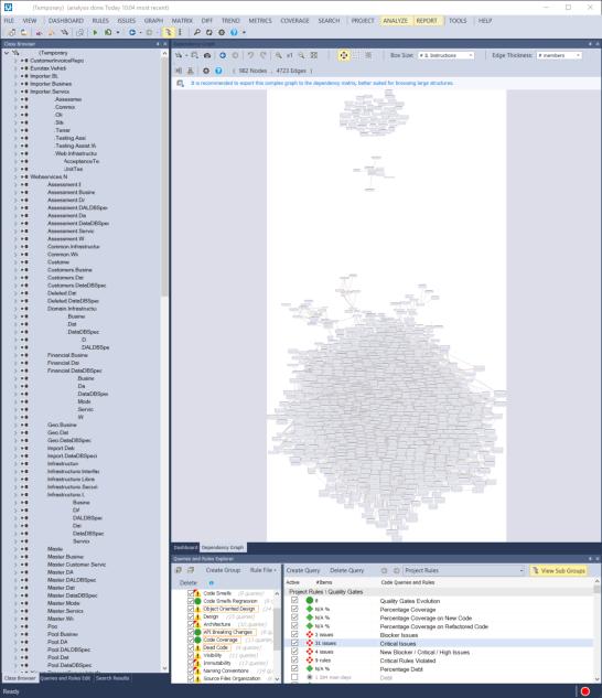 namespace-graph-complex